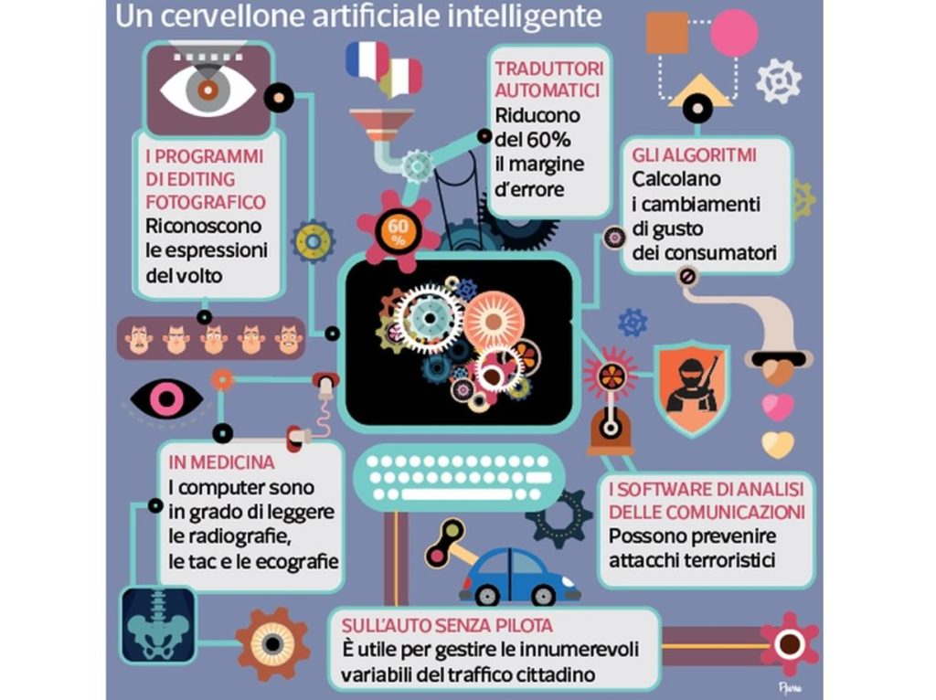 ottimsiti_intelligenzaartificiale